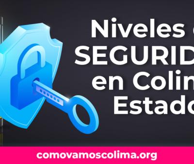 Colima se ubica en el primer lugar nacional en homicidio doloso y robo a casa habitación: ¿Cómo Vamos? Colima